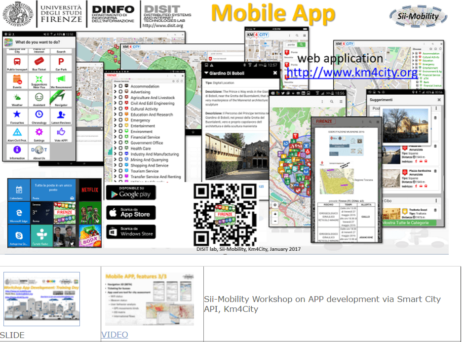 Km4City App